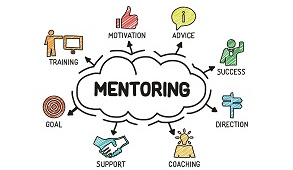 Mentoring mind map