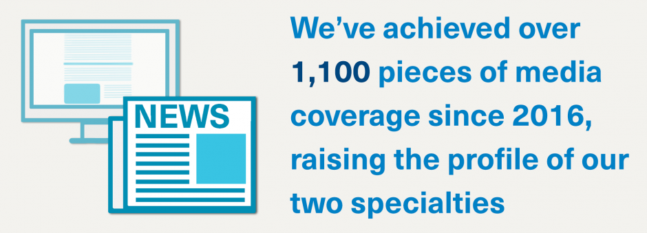 We've achieved over 1,100 pieces of media coverage since 2016, raising the profile of our two specialties