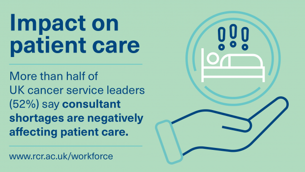 More than half of UK cancer service leaders (52%) say consultant shortages are negatively affecting patient care.