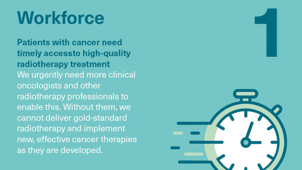 Radiotherapy priorities: workforce. Patients with cancer need timely access to high-quality radiotherapy treatment