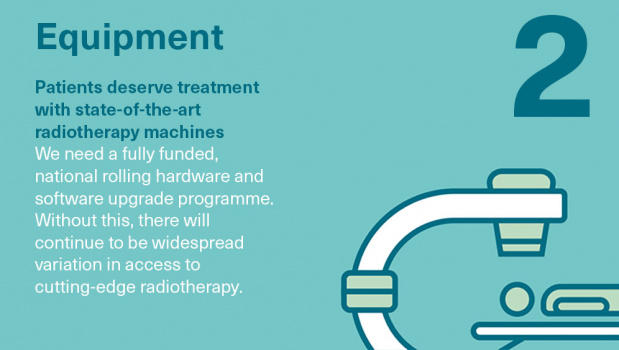 Radiotherapy priorities: equipment. Patients deserve treatment with state-of-the-art radiotherapy machines