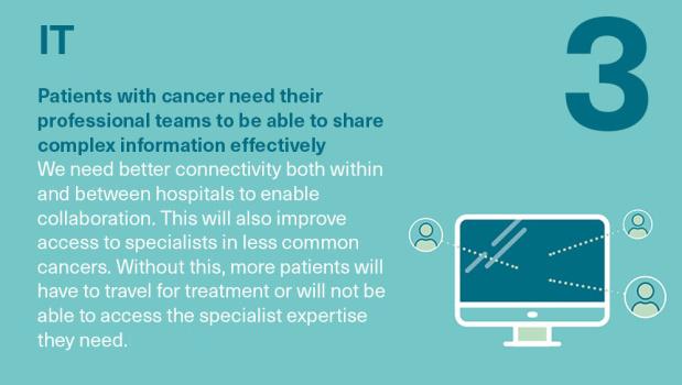 Radiotherapy priorities: IT