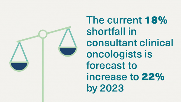 Clinical oncology census 2018