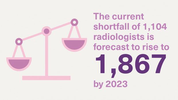 Clinical radiology census 2018